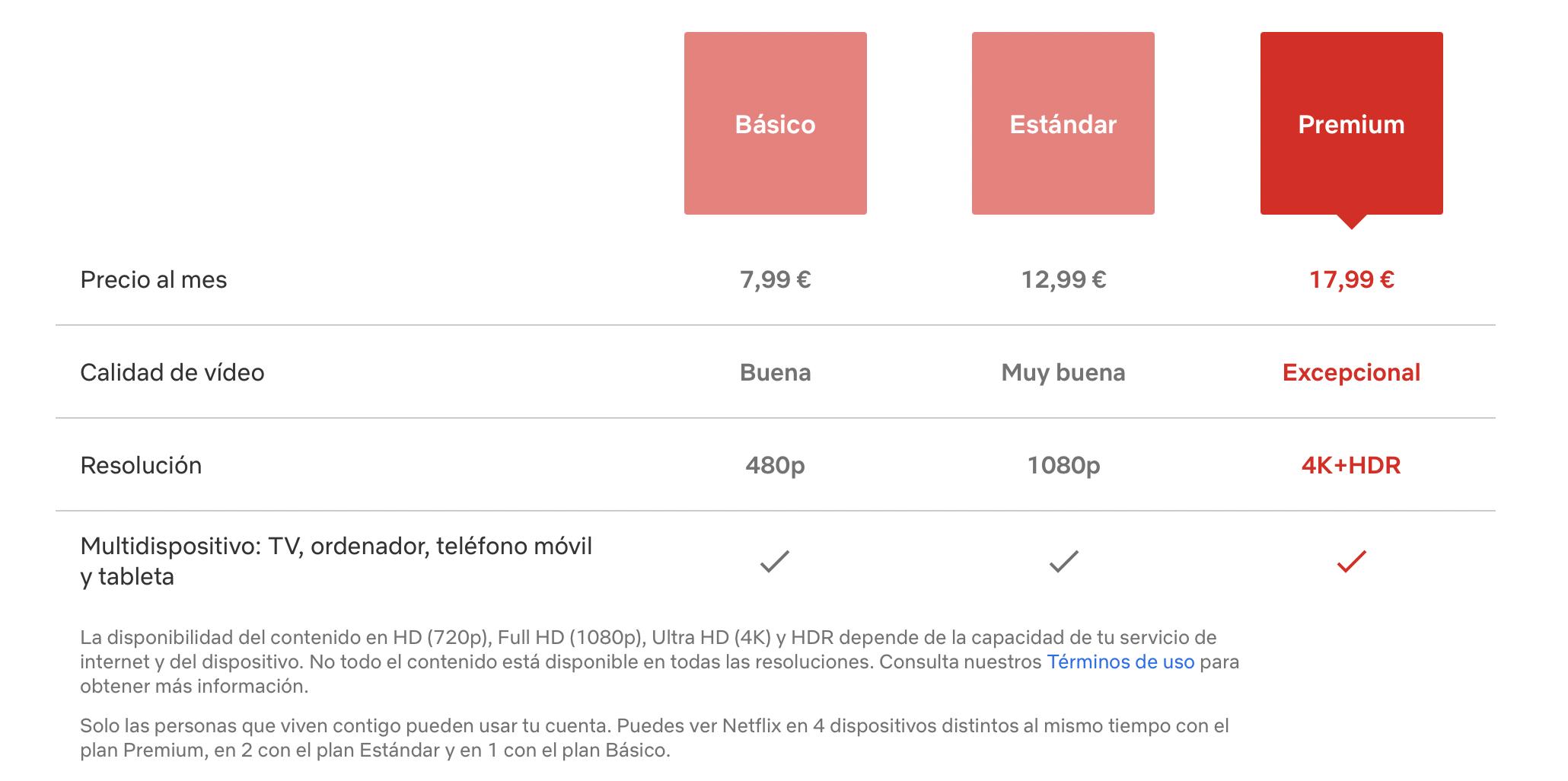 Netflix sube los precios en España: Estas son sus nuevas tarifas • En tu pantalla